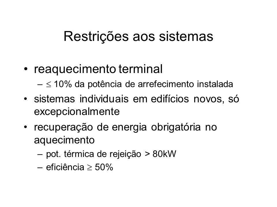 Restrições aos sistemas reaquecimento terminal – 10% da potência de arrefecimento instalada sistemas individuais em edifícios novos, só excepcionalmen