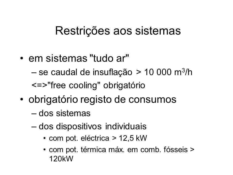 Restrições aos sistemas em sistemas