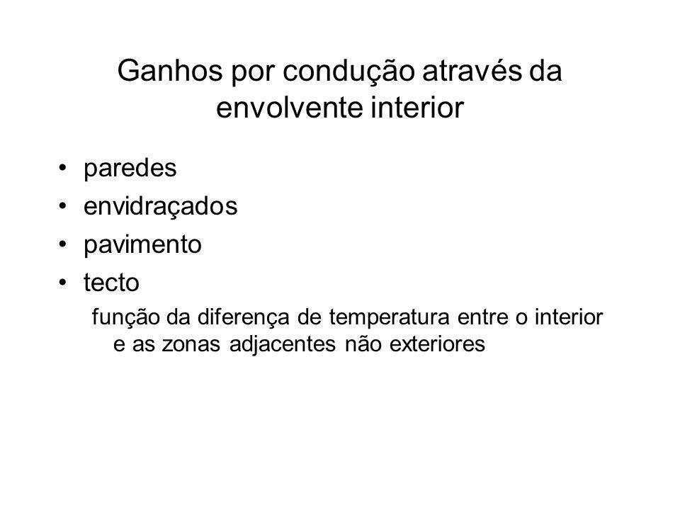 Ganhos por condução através da envolvente interior paredes envidraçados pavimento tecto função da diferença de temperatura entre o interior e as zonas