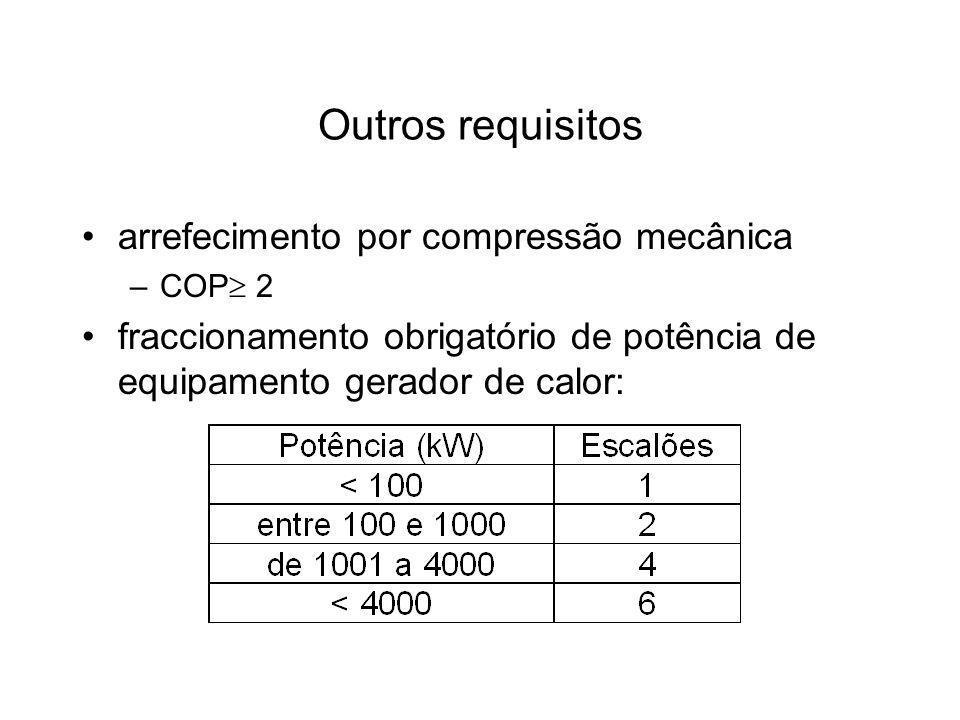 Outros requisitos arrefecimento por compressão mecânica –COP 2 fraccionamento obrigatório de potência de equipamento gerador de calor: