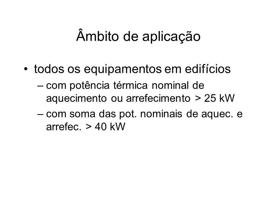 Âmbito de aplicação todos os equipamentos em edifícios –com potência térmica nominal de aquecimento ou arrefecimento > 25 kW –com soma das pot. nomina