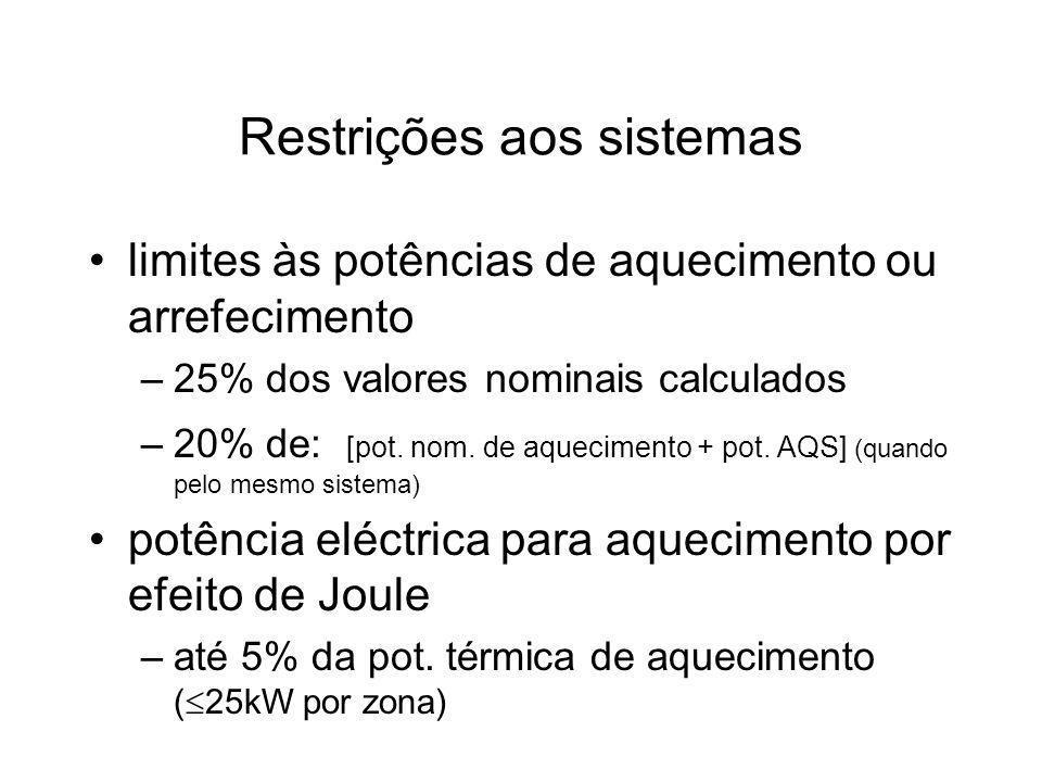 Restrições aos sistemas limites às potências de aquecimento ou arrefecimento –25% dos valores nominais calculados –20% de: [pot. nom. de aquecimento +