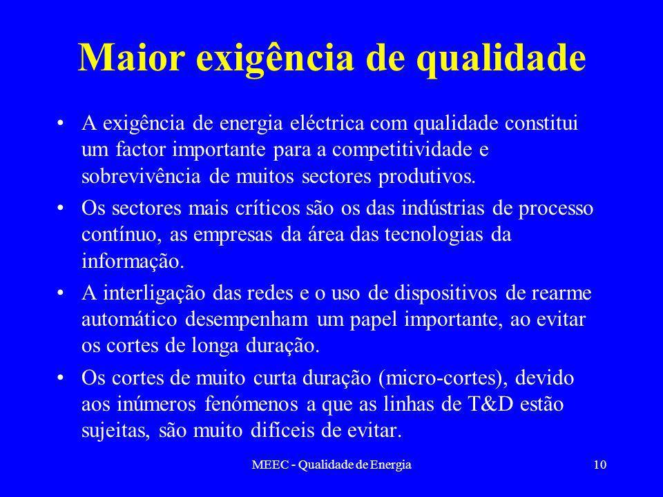 MEEC - Qualidade de Energia10 Maior exigência de qualidade A exigência de energia eléctrica com qualidade constitui um factor importante para a competitividade e sobrevivência de muitos sectores produtivos.