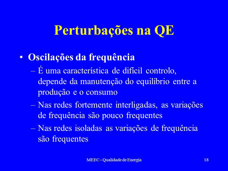 MEEC - Qualidade de Energia18 Perturbações na QE Oscilações da frequência –É uma característica de difícil controlo, depende da manutenção do equilíbrio entre a produção e o consumo –Nas redes fortemente interligadas, as variações de frequência são pouco frequentes –Nas redes isoladas as variações de frequência são frequentes