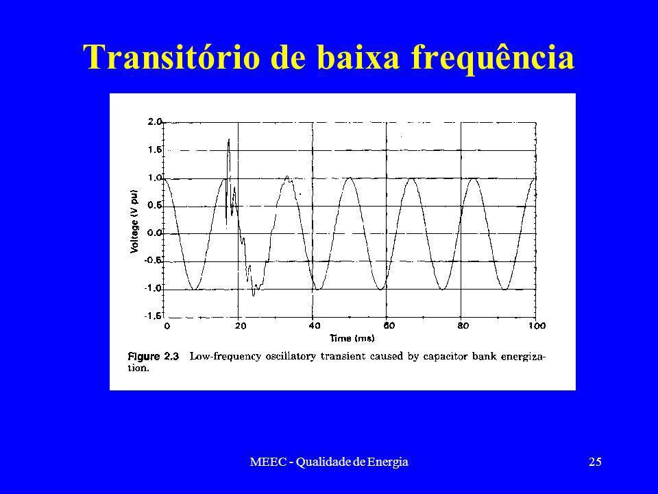 MEEC - Qualidade de Energia25 Transitório de baixa frequência