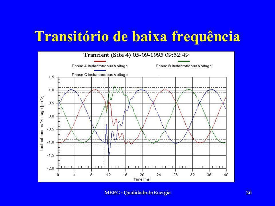 MEEC - Qualidade de Energia26 Transitório de baixa frequência