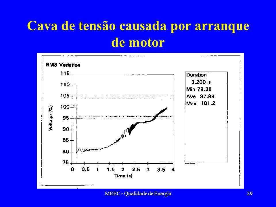 MEEC - Qualidade de Energia29 Cava de tensão causada por arranque de motor