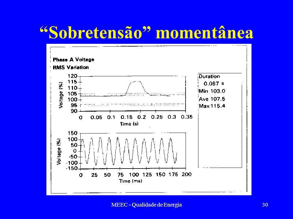 MEEC - Qualidade de Energia30 Sobretensão momentânea