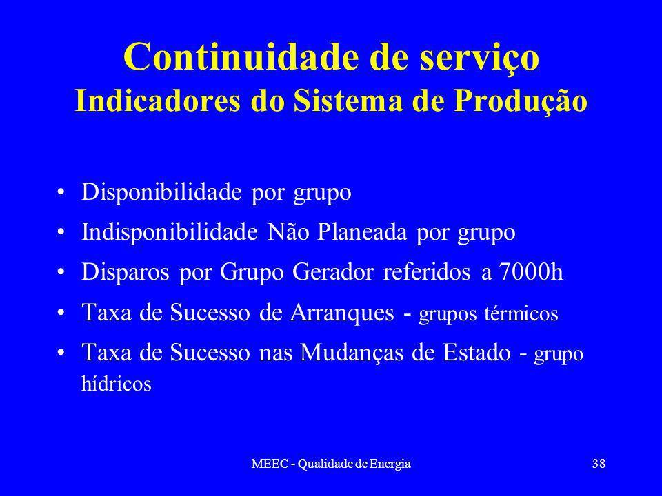 MEEC - Qualidade de Energia38 Continuidade de serviço Indicadores do Sistema de Produção Disponibilidade por grupo Indisponibilidade Não Planeada por