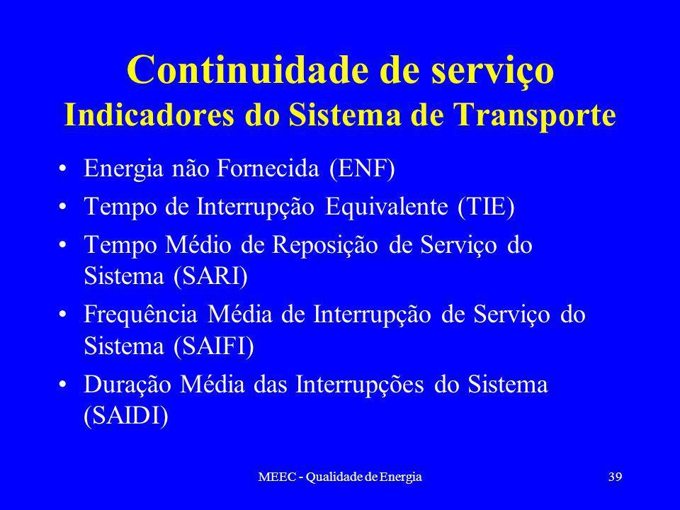 MEEC - Qualidade de Energia39 Continuidade de serviço Indicadores do Sistema de Transporte Energia não Fornecida (ENF) Tempo de Interrupção Equivalente (TIE) Tempo Médio de Reposição de Serviço do Sistema (SARI) Frequência Média de Interrupção de Serviço do Sistema (SAIFI) Duração Média das Interrupções do Sistema (SAIDI)