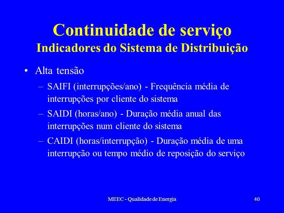 MEEC - Qualidade de Energia40 Continuidade de serviço Indicadores do Sistema de Distribuição Alta tensão –SAIFI (interrupções/ano) - Frequência média