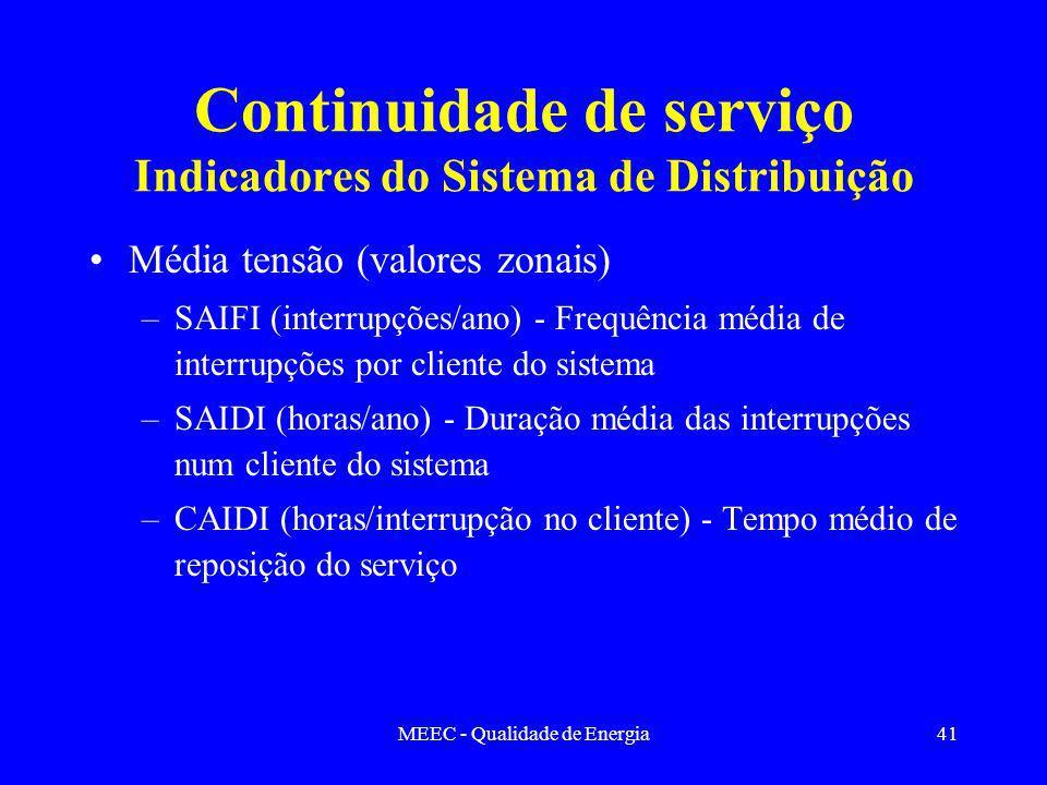 MEEC - Qualidade de Energia41 Continuidade de serviço Indicadores do Sistema de Distribuição Média tensão (valores zonais) –SAIFI (interrupções/ano) - Frequência média de interrupções por cliente do sistema –SAIDI (horas/ano) - Duração média das interrupções num cliente do sistema –CAIDI (horas/interrupção no cliente) - Tempo médio de reposição do serviço