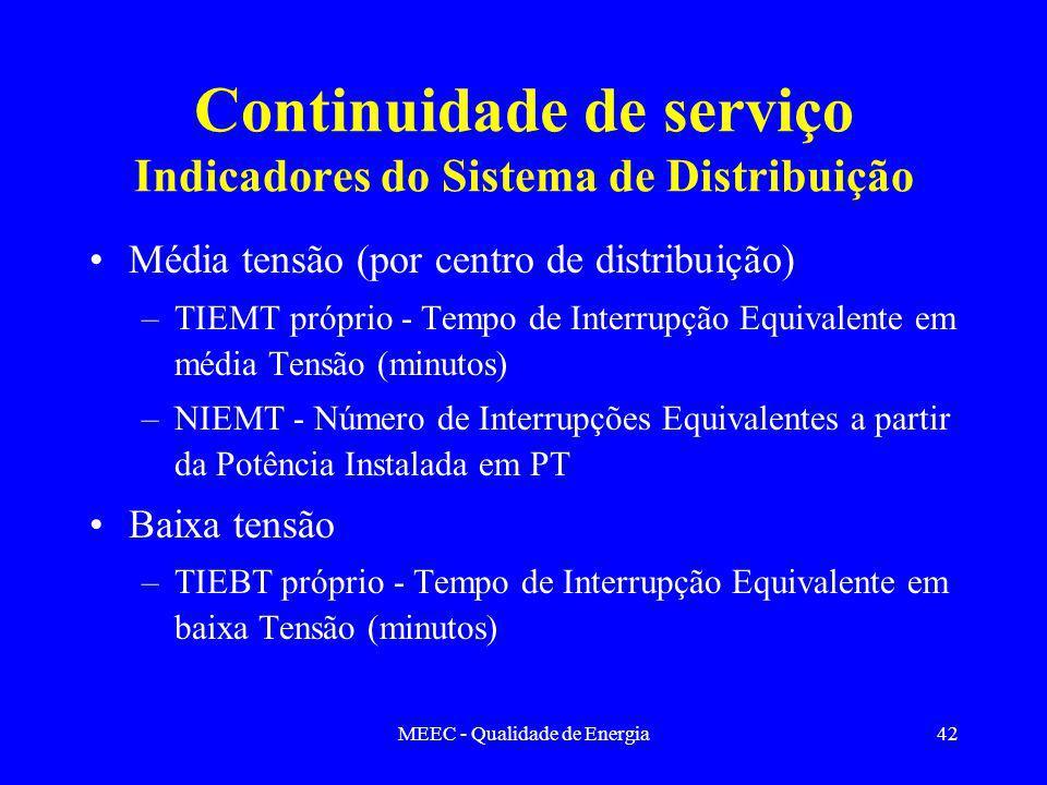 MEEC - Qualidade de Energia42 Continuidade de serviço Indicadores do Sistema de Distribuição Média tensão (por centro de distribuição) –TIEMT próprio