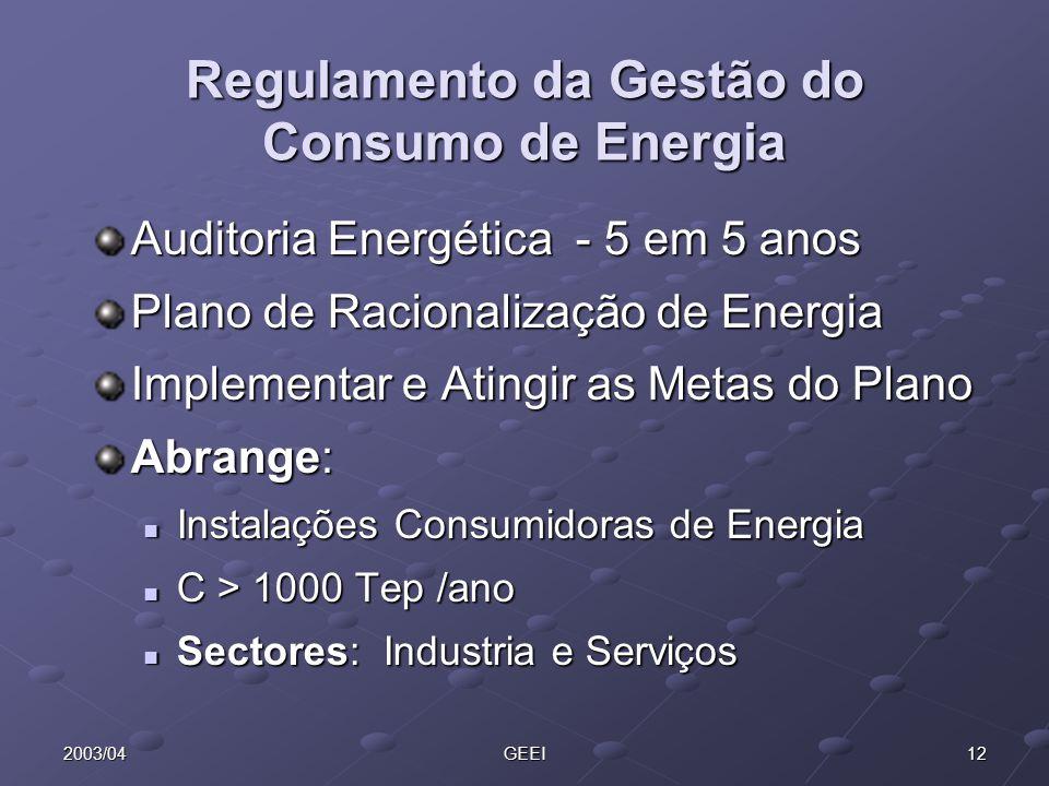 122003/04GEEI Regulamento da Gestão do Consumo de Energia Auditoria Energética - 5 em 5 anos Plano de Racionalização de Energia Implementar e Atingir
