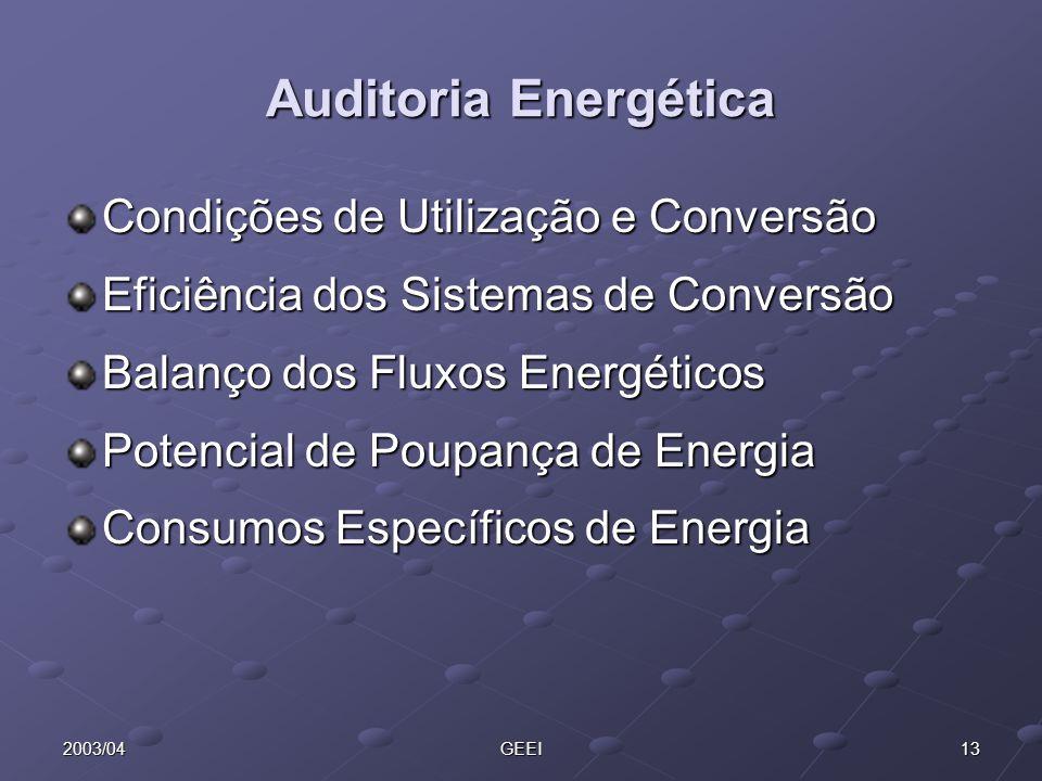132003/04GEEI Auditoria Energética Condições de Utilização e Conversão Eficiência dos Sistemas de Conversão Balanço dos Fluxos Energéticos Potencial d
