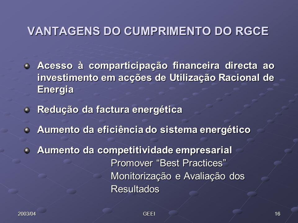 162003/04GEEI VANTAGENS DO CUMPRIMENTO DO RGCE Acesso à comparticipação financeira directa ao investimento em acções de Utilização Racional de Energia