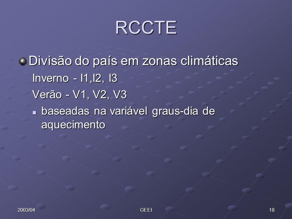 182003/04GEEI RCCTE Divisão do país em zonas climáticas Inverno - I1,I2, I3 Verão - V1, V2, V3 baseadas na variável graus-dia de aquecimento baseadas