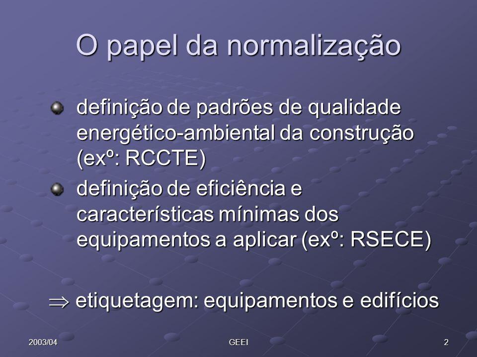 22003/04GEEI O papel da normalização definição de padrões de qualidade energético-ambiental da construção (exº: RCCTE) definição de eficiência e carac