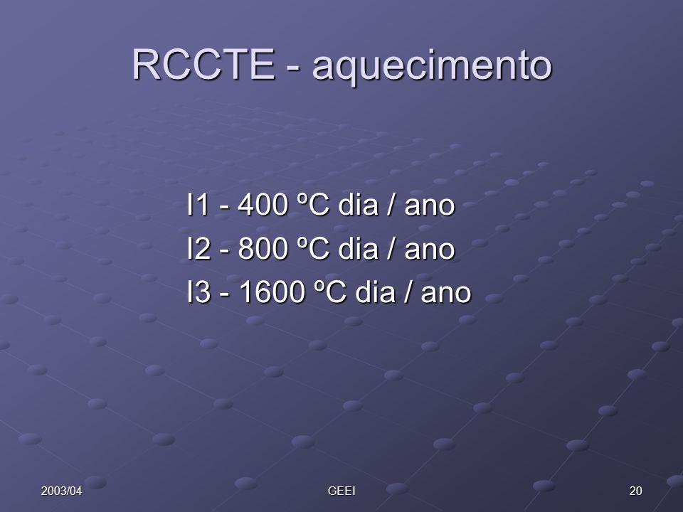 202003/04GEEI RCCTE - aquecimento I1 - 400 ºC dia / ano I2 - 800 ºC dia / ano I3 - 1600 ºC dia / ano