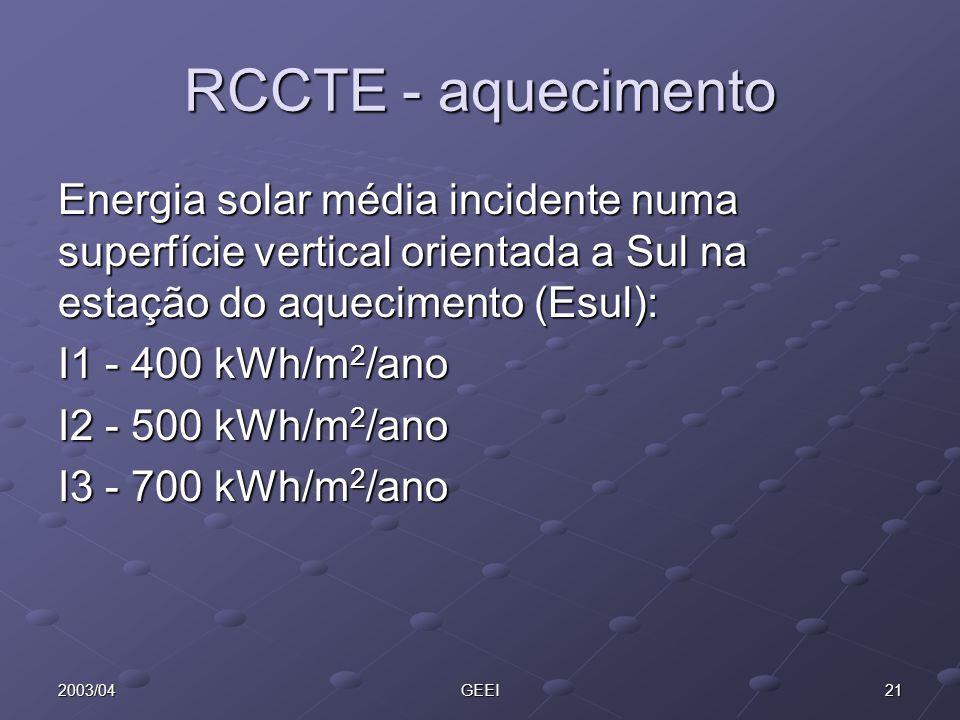 212003/04GEEI RCCTE - aquecimento Energia solar média incidente numa superfície vertical orientada a Sul na estação do aquecimento (Esul): I1 - 400 kW