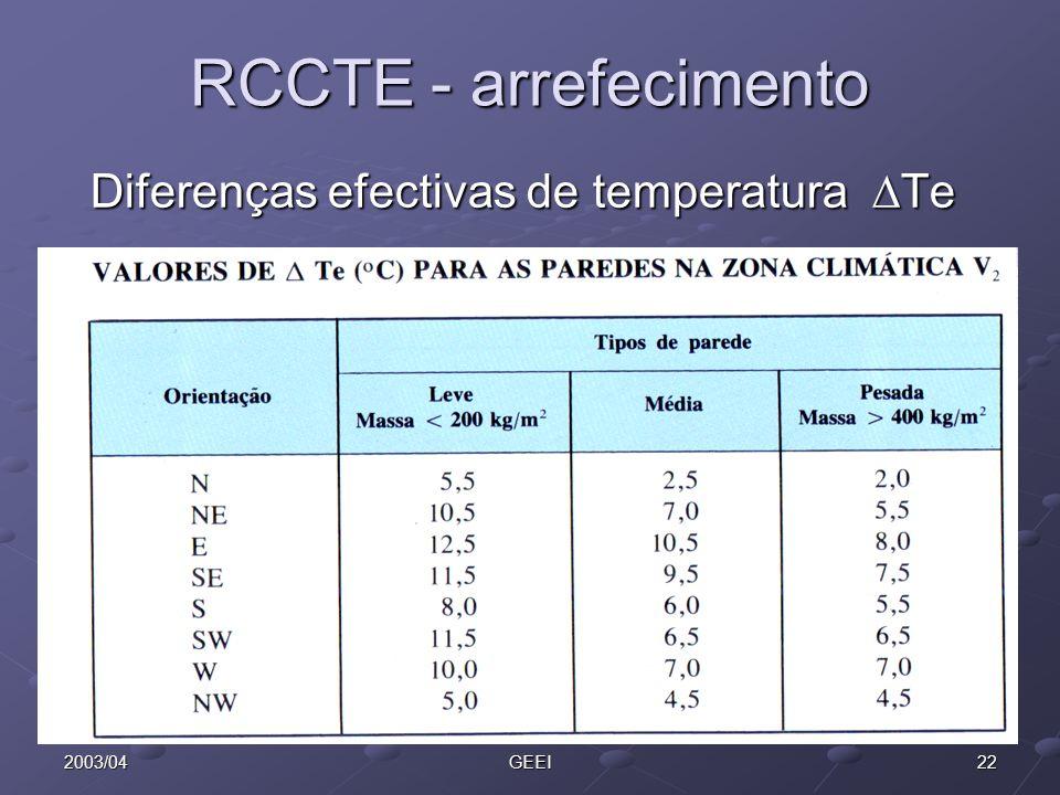 222003/04GEEI RCCTE - arrefecimento Diferenças efectivas de temperatura Te