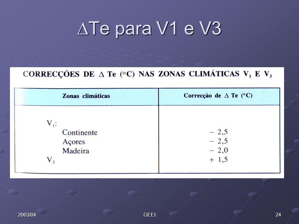 242003/04GEEI Te para V1 e V3 Te para V1 e V3