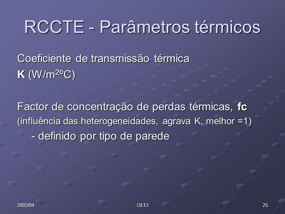 252003/04GEEI RCCTE - Parâmetros térmicos Coeficiente de transmissão térmica K (W/m 2 ºC) Factor de concentração de perdas térmicas, fc (influência da