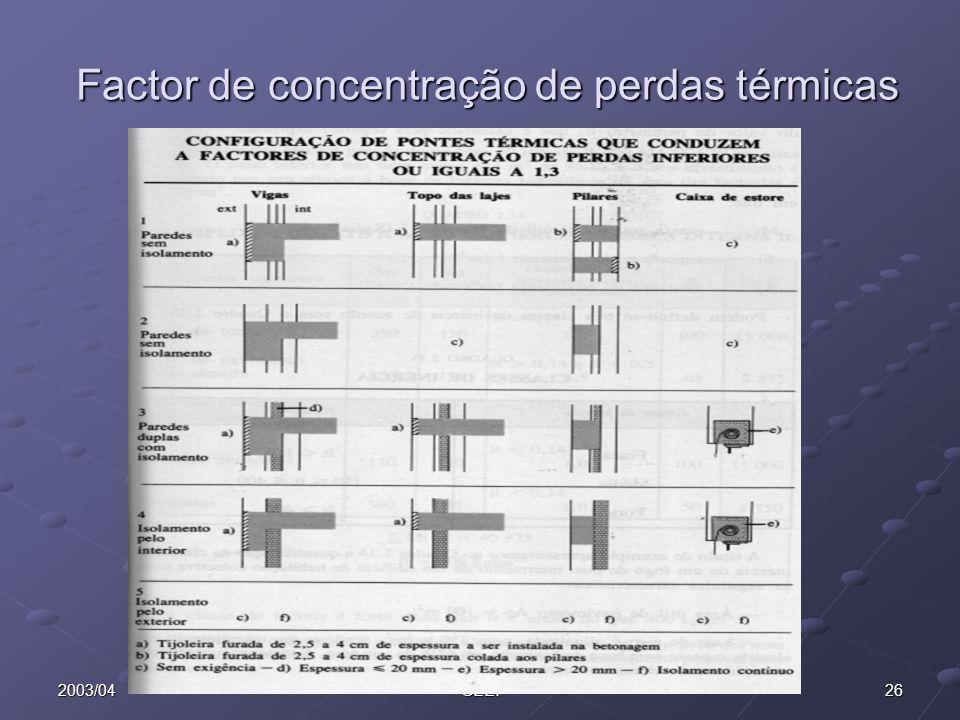 262003/04GEEI Factor de concentração de perdas térmicas