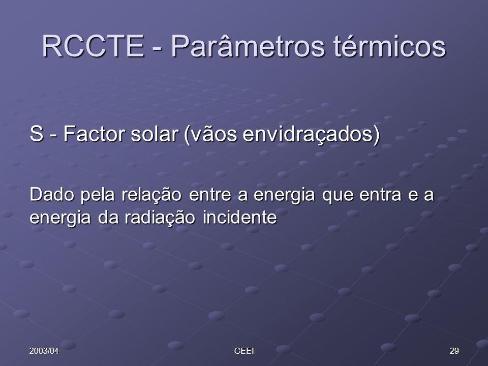 292003/04GEEI RCCTE - Parâmetros térmicos S - Factor solar (vãos envidraçados) Dado pela relação entre a energia que entra e a energia da radiação inc
