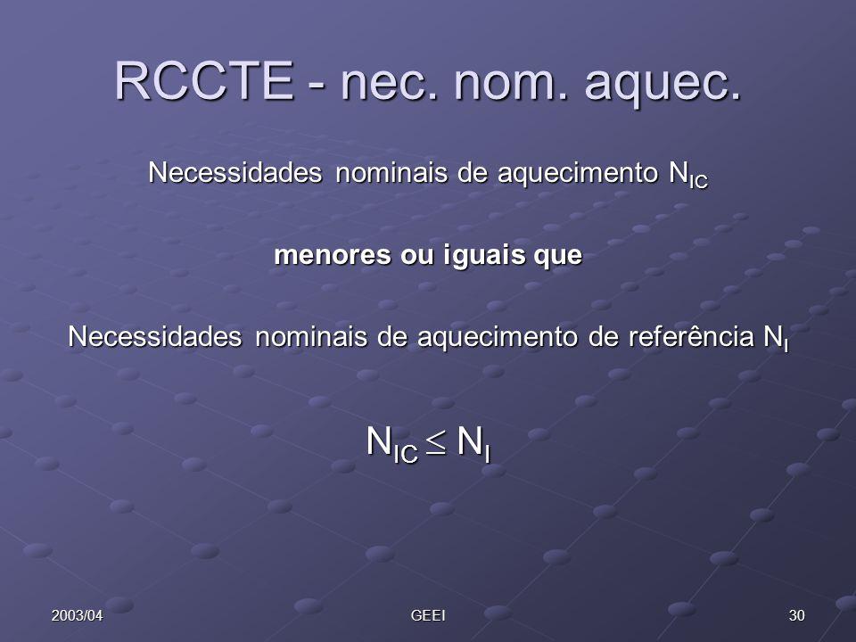 302003/04GEEI RCCTE - nec. nom. aquec. Necessidades nominais de aquecimento N IC menores ou iguais que Necessidades nominais de aquecimento de referên