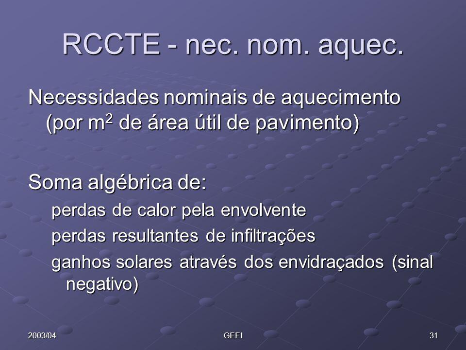 312003/04GEEI RCCTE - nec. nom. aquec. Necessidades nominais de aquecimento (por m 2 de área útil de pavimento) Soma algébrica de: perdas de calor pel