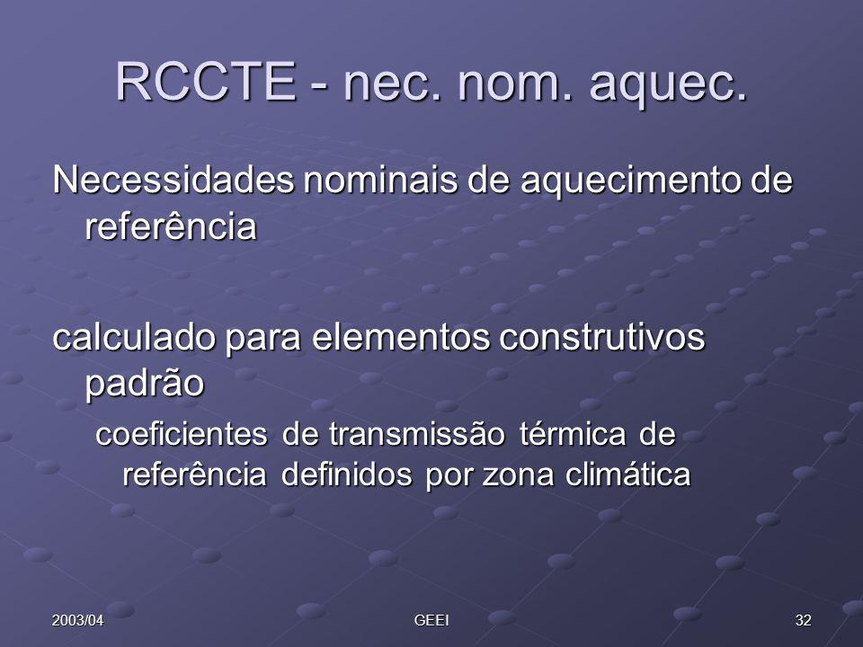 322003/04GEEI RCCTE - nec. nom. aquec. Necessidades nominais de aquecimento de referência calculado para elementos construtivos padrão coeficientes de