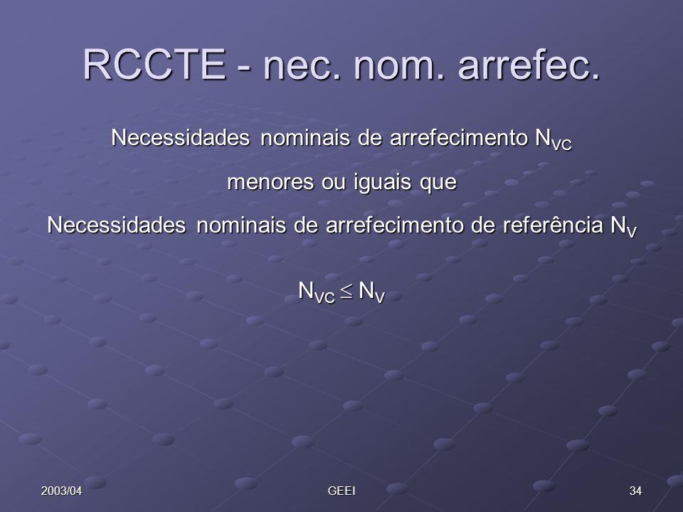 342003/04GEEI RCCTE - nec. nom. arrefec. Necessidades nominais de arrefecimento N VC menores ou iguais que Necessidades nominais de arrefecimento de r