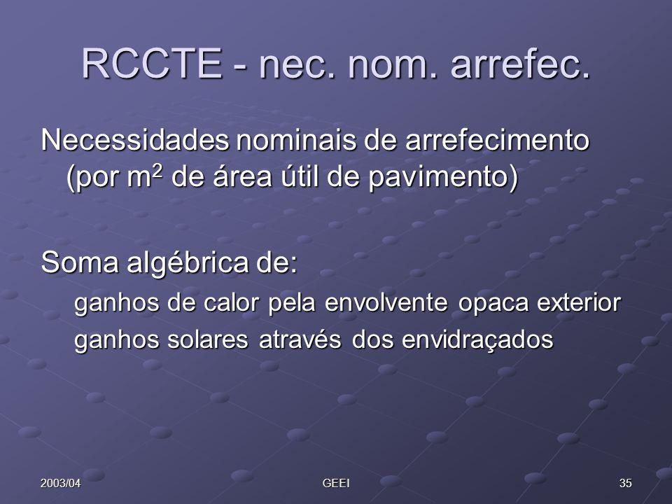 352003/04GEEI RCCTE - nec. nom. arrefec. Necessidades nominais de arrefecimento (por m 2 de área útil de pavimento) Soma algébrica de: ganhos de calor