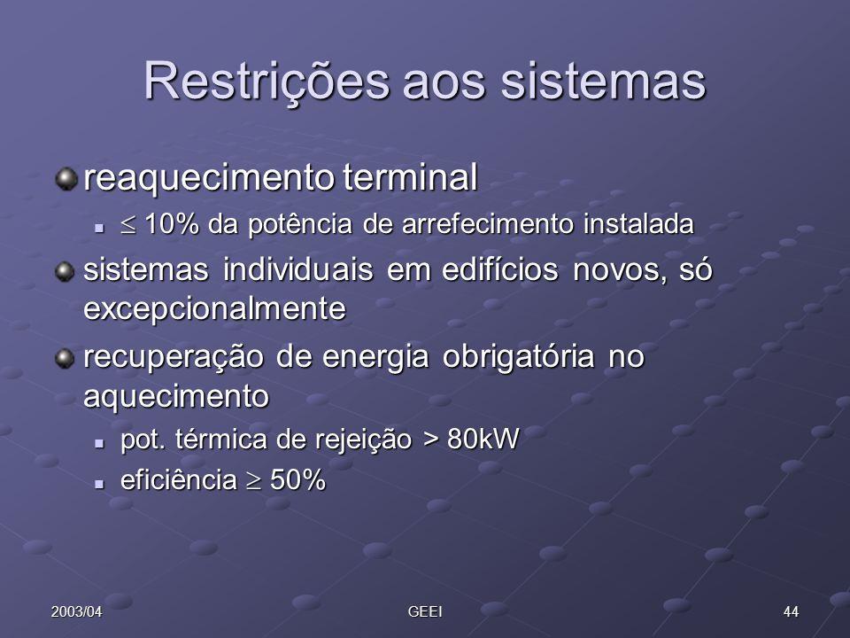 442003/04GEEI Restrições aos sistemas reaquecimento terminal 10% da potência de arrefecimento instalada 10% da potência de arrefecimento instalada sis