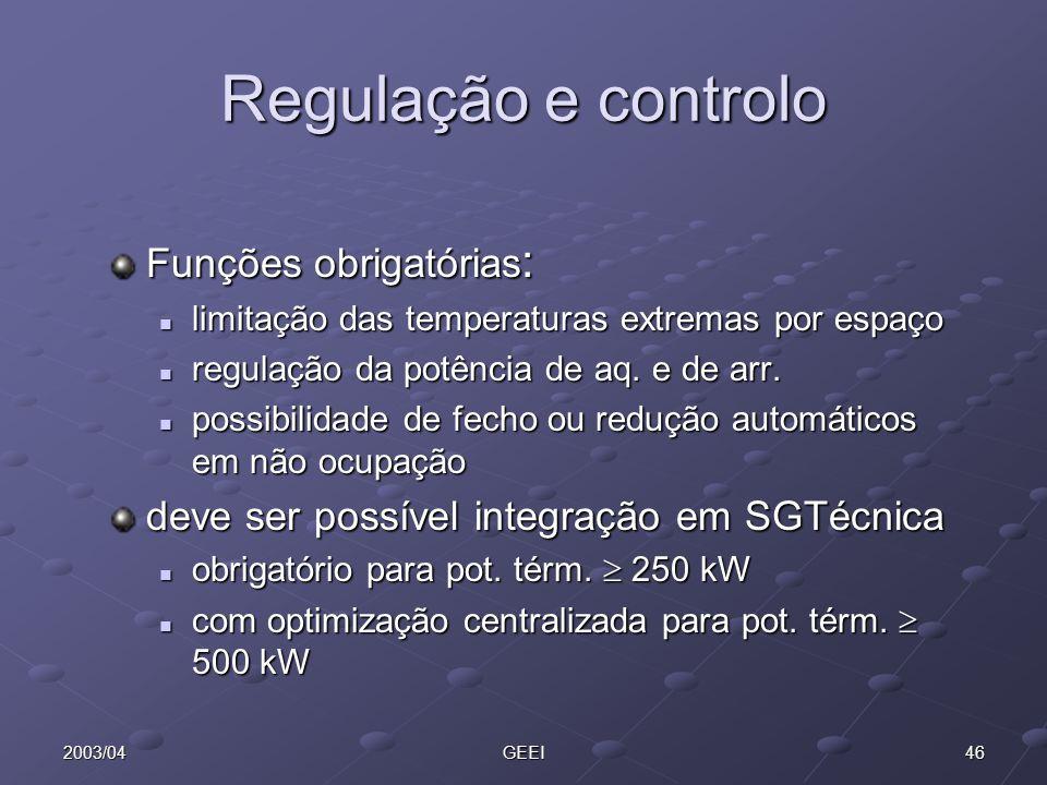462003/04GEEI Regulação e controlo Funções obrigatórias : limitação das temperaturas extremas por espaço limitação das temperaturas extremas por espaç