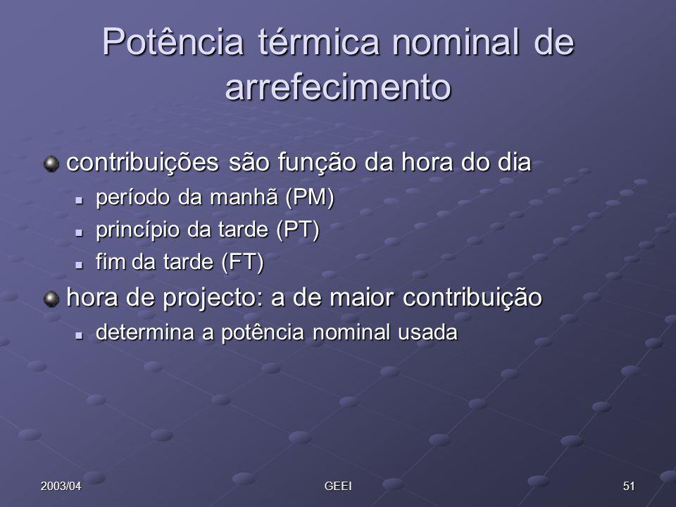 512003/04GEEI Potência térmica nominal de arrefecimento contribuições são função da hora do dia período da manhã (PM) período da manhã (PM) princípio