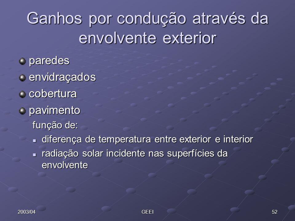 522003/04GEEI Ganhos por condução através da envolvente exterior paredesenvidraçadoscoberturapavimento função de: diferença de temperatura entre exter