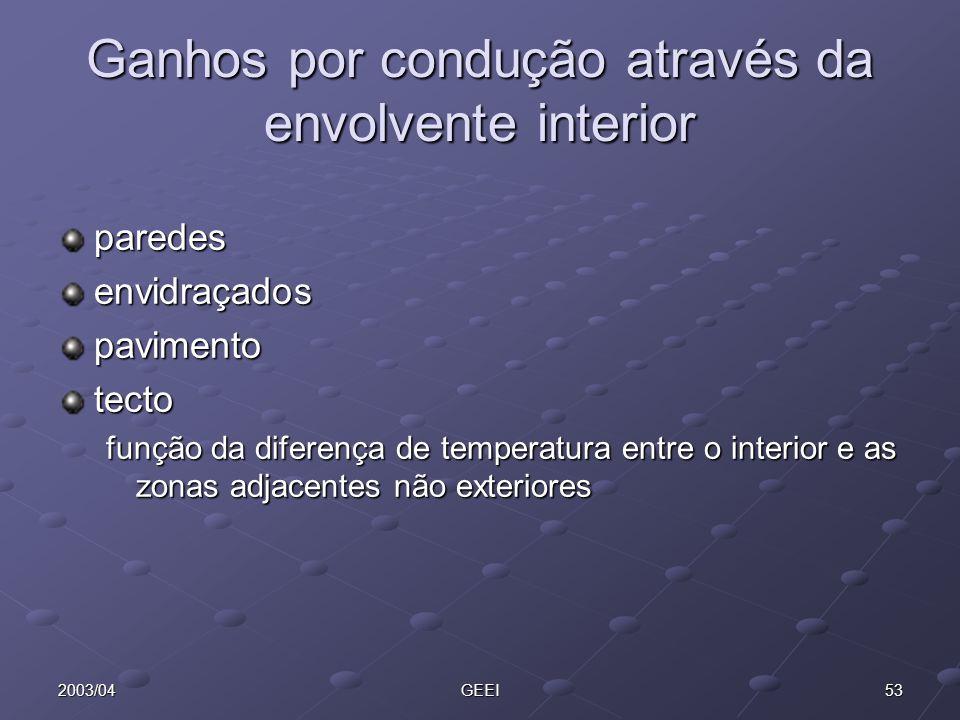 532003/04GEEI Ganhos por condução através da envolvente interior paredesenvidraçadospavimentotecto função da diferença de temperatura entre o interior