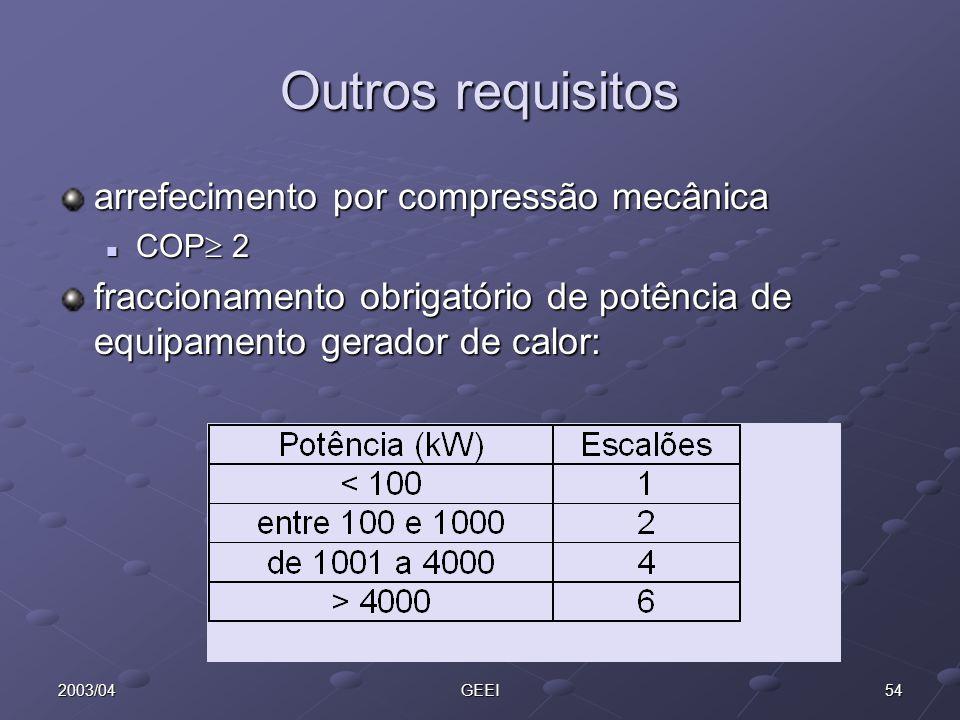 542003/04GEEI Outros requisitos arrefecimento por compressão mecânica COP 2 COP 2 fraccionamento obrigatório de potência de equipamento gerador de cal