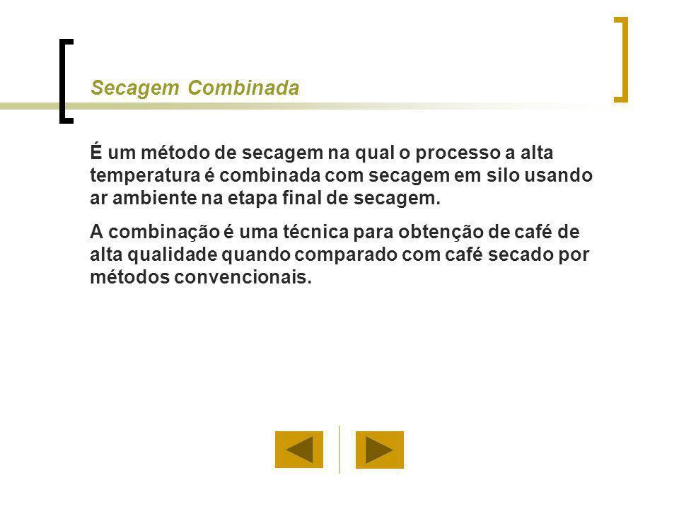 Secagem Combinada É um método de secagem na qual o processo a alta temperatura é combinada com secagem em silo usando ar ambiente na etapa final de se