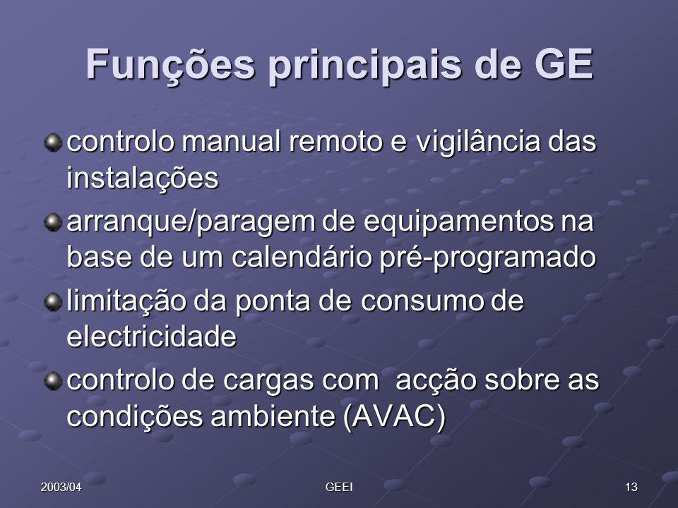 132003/04GEEI Funções principais de GE controlo manual remoto e vigilância das instalações arranque/paragem de equipamentos na base de um calendário p