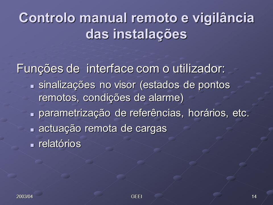 142003/04GEEI Controlo manual remoto e vigilância das instalações Funções de interface com o utilizador: sinalizações no visor (estados de pontos remo