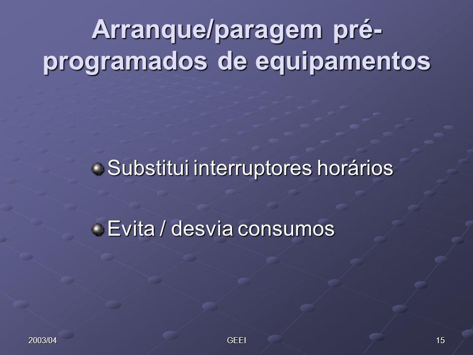 152003/04GEEI Arranque/paragem pré- programados de equipamentos Substitui interruptores horários Evita / desvia consumos