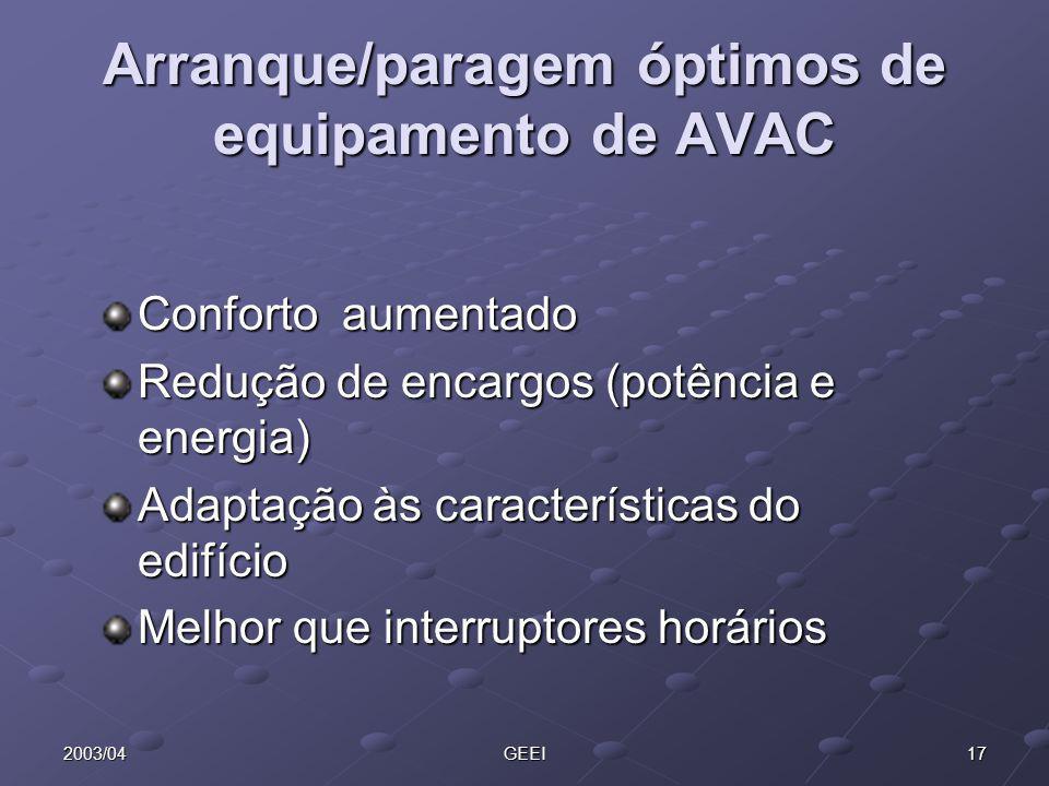 172003/04GEEI Arranque/paragem óptimos de equipamento de AVAC Conforto aumentado Redução de encargos (potência e energia) Adaptação às características