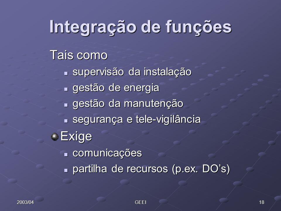 182003/04GEEI Integração de funções Tais como supervisão da instalação supervisão da instalação gestão de energia gestão de energia gestão da manutenç