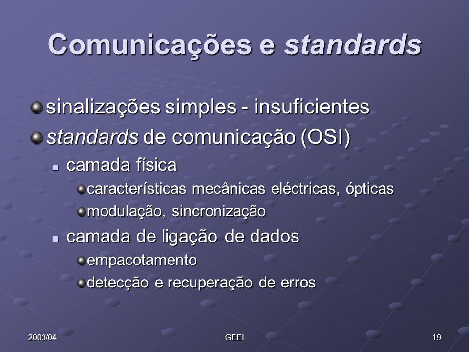 192003/04GEEI Comunicações e standards sinalizações simples - insuficientes standards de comunicação (OSI) camada física camada física características