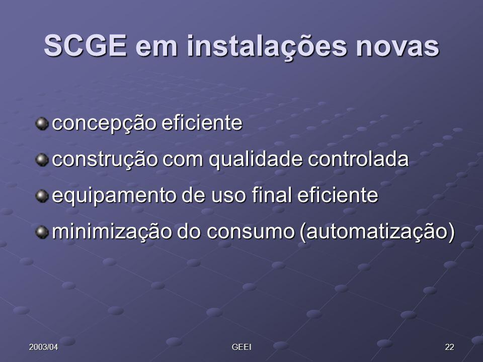 222003/04GEEI SCGE em instalações novas concepção eficiente construção com qualidade controlada equipamento de uso final eficiente minimização do cons
