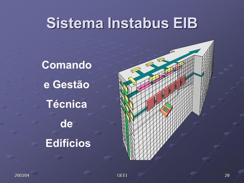 292003/04GEEI Sistema Instabus EIB Comando e Gestão Técnica de Edifícios