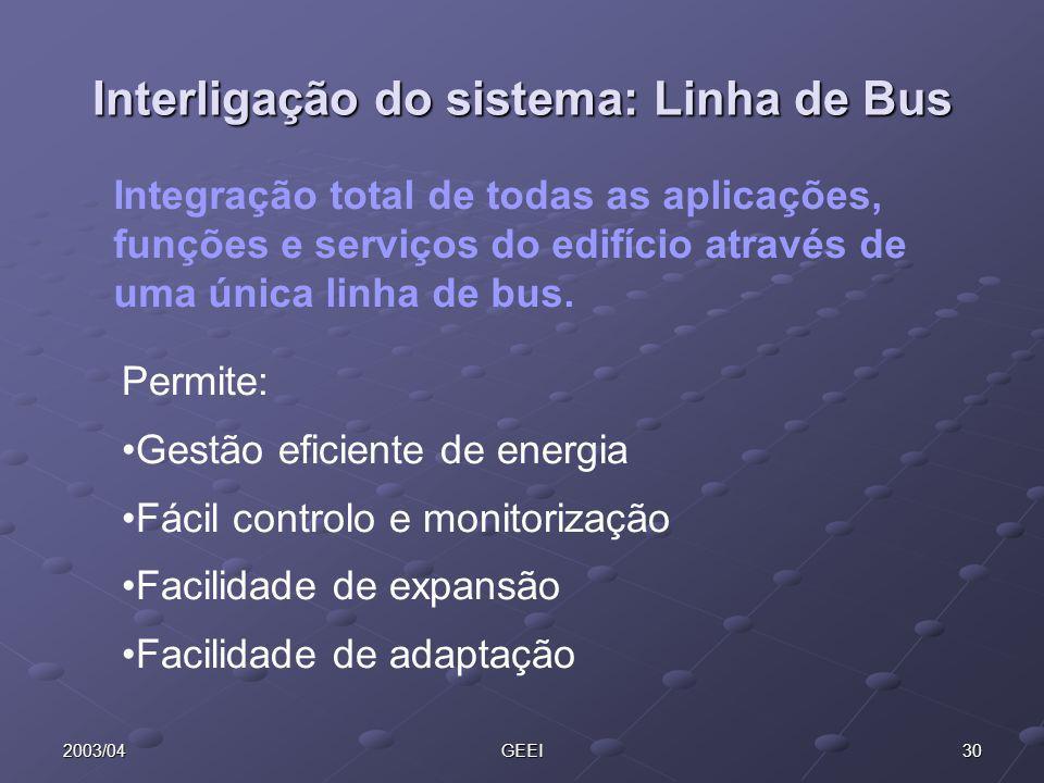 302003/04GEEI Interligação do sistema: Linha de Bus Integração total de todas as aplicações, funções e serviços do edifício através de uma única linha